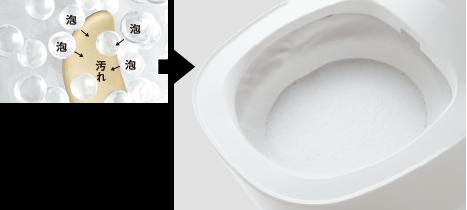 泡沫沖洗馬桶,徹底將汚垢沖刷洗淨