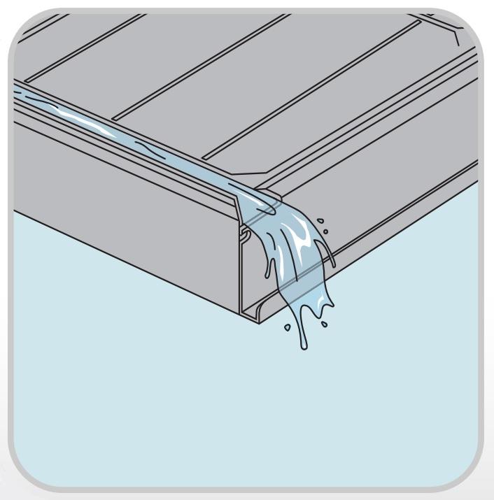 排水邊框設計