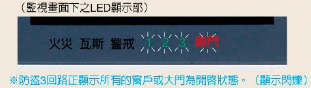 鎖門顯示 可於外出或就寢前安心進行確認