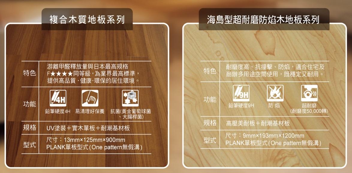 新木地板商品系列