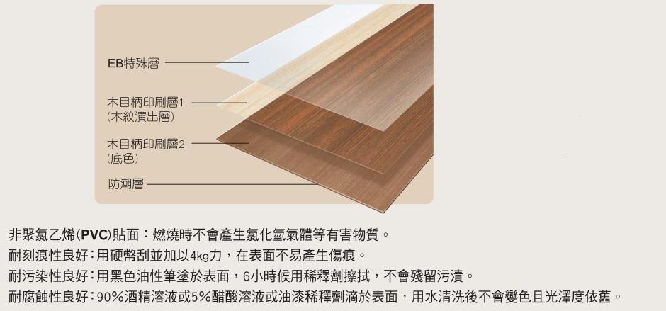房門表面材質為EB特殊層