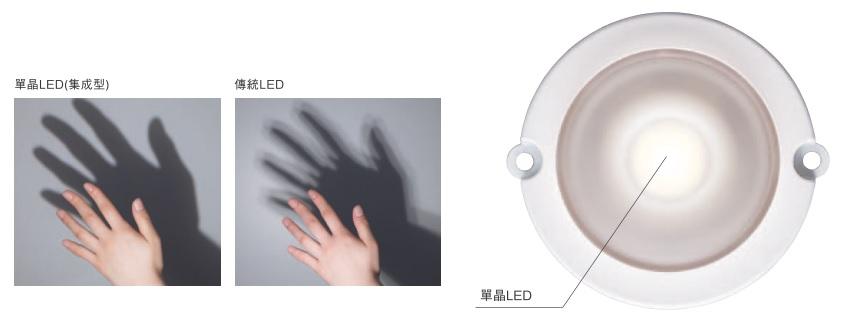 led_prd_g1