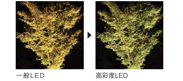 led_prd_n2