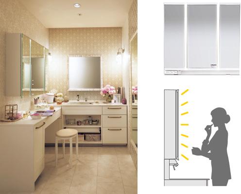Salon à la Maison (日式洗面台) / Twin Line LED 三面鏡